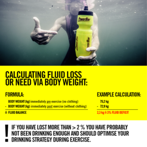 calculating-fluid-loss