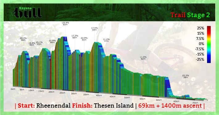 knysna-bull-trails-to-thesen-island5